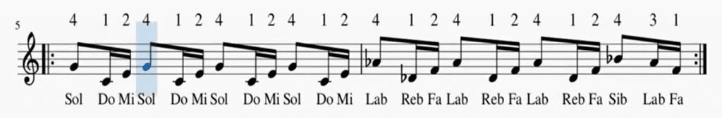 aya sarkisi melodika2