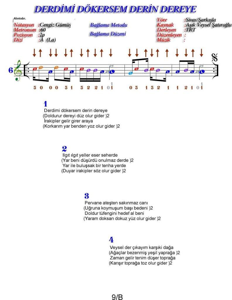 derdimi dokersem derin dereye nota baslangic2